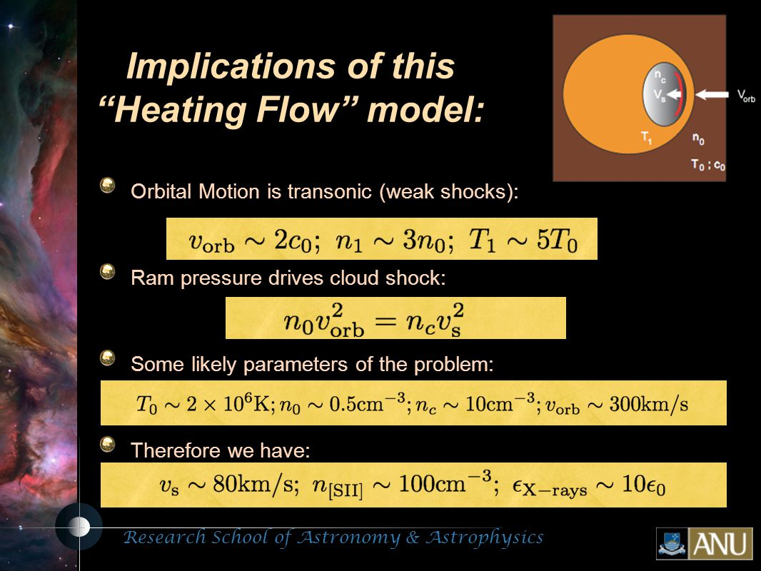 Research School of Astronomy & Astrophysics Fluorescent Processes Implications of this Heating Flow model: Orbital Motion is transonic (weak shocks): Ram pressure drives cloud shock: Some likely parameters of the problem: Therefore we have: