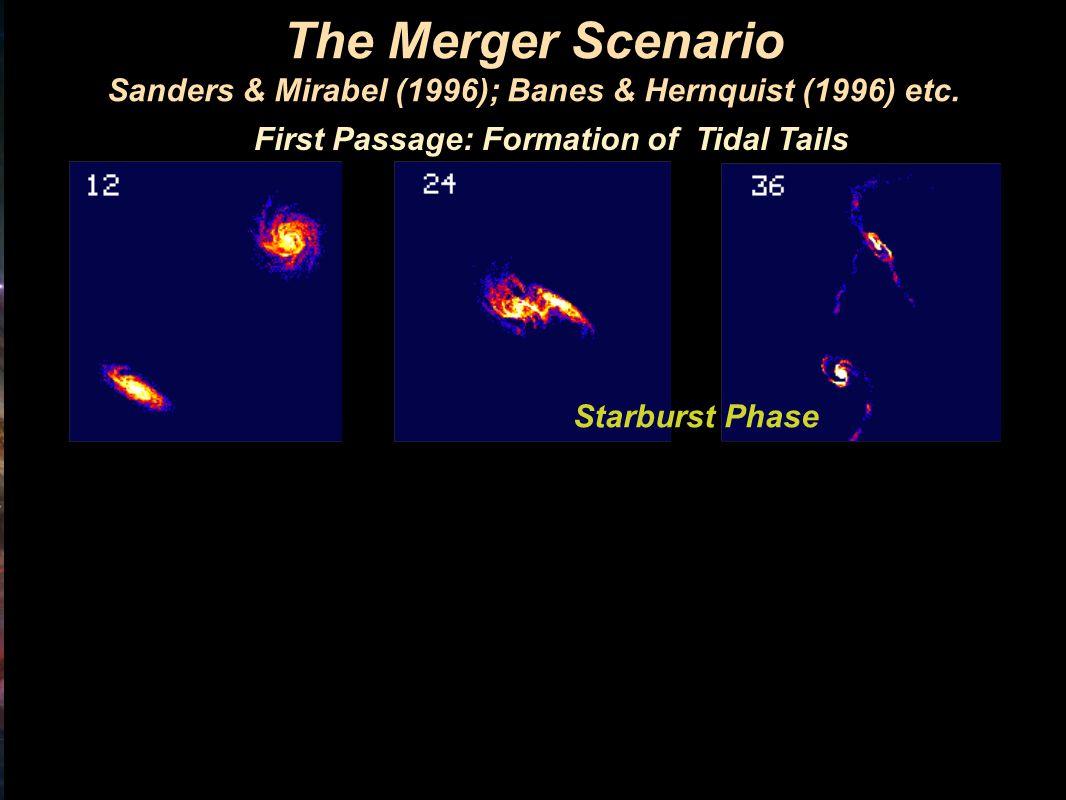 Research School of Astronomy & Astrophysics Fluorescent Processes The Merger Scenario Sanders & Mirabel (1996); Banes & Hernquist (1996) etc. Starburs