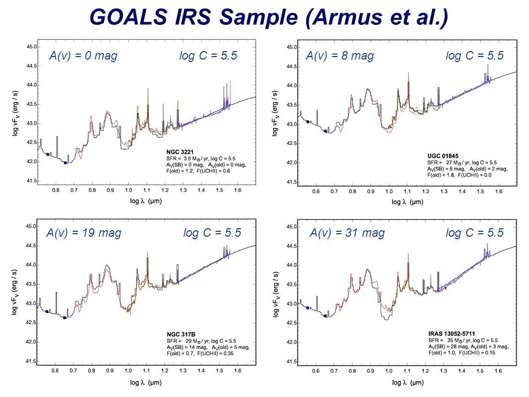 Fluorescent Processes Research School of Astronomy & Astrophysics Fluorescent Processes GOALS IRS Sample (Armus et al.) log C = 5.5A(v) = 8 mag A(v) =
