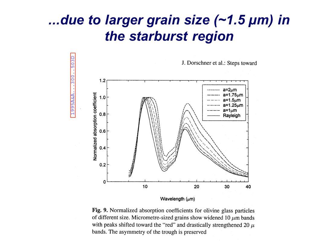 Fluorescent Processes Research School of Astronomy & Astrophysics Fluorescent Processes...due to larger grain size (~1.5 µm) in the starburst region