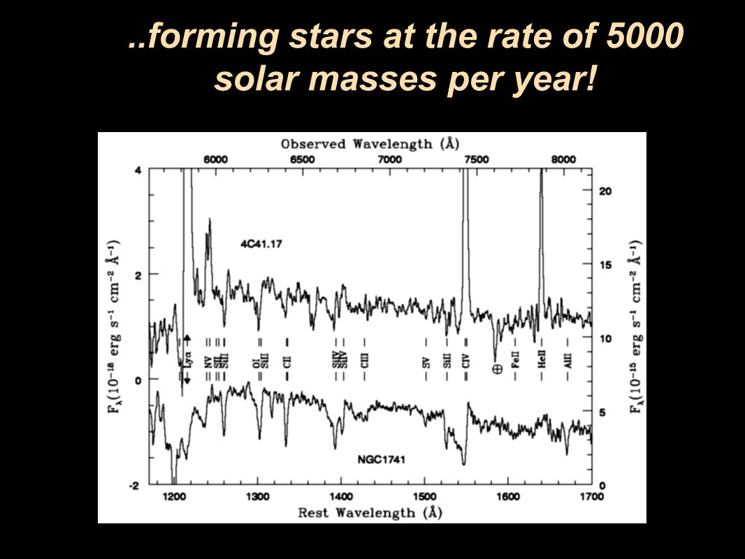 Fluorescent Processes Research School of Astronomy & Astrophysics Fluorescent Processes..forming stars at the rate of 5000 solar masses per year!