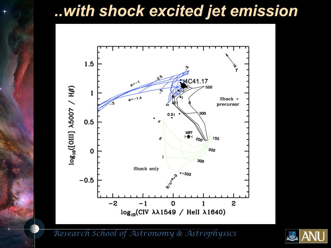 Research School of Astronomy & Astrophysics Fluorescent Processes..with shock excited jet emission