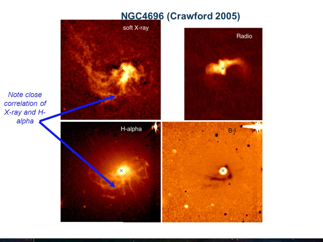 Research School of Astronomy & Astrophysics Fluorescent Processes NGC4696 (Crawford 2005) Note close correlation of X-ray and H- alpha