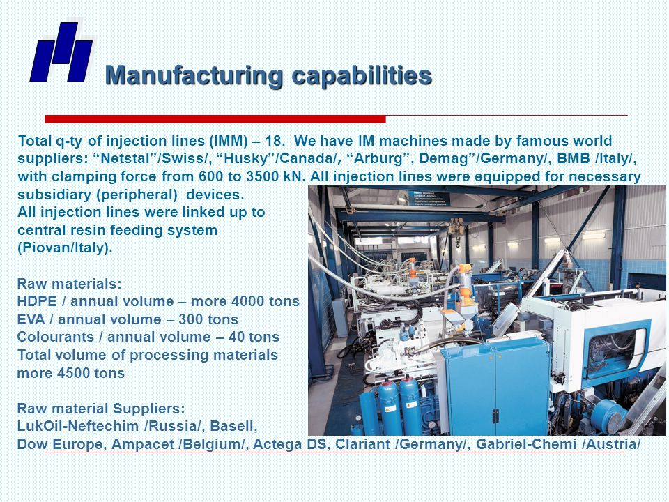 Manufacturing capabilities Total q-ty of injection lines (IMM) – 18.