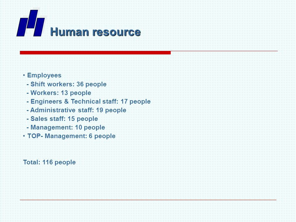 Human resource Employees - Shift workers: 36 people - Workers: 13 people - Engineers & Technical staff: 17 people - Administrative staff: 19 people - Sales staff: 15 people - Management: 10 people TOP- Management: 6 people Total: 116 people