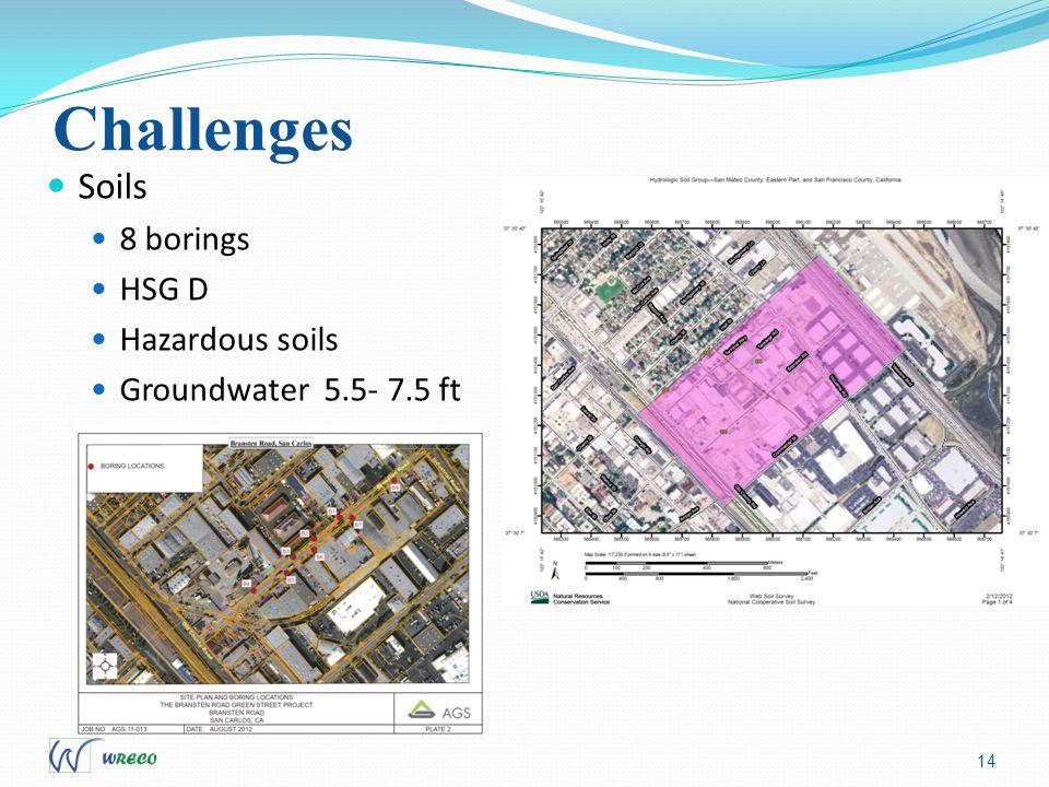 Soils 8 borings HSG D Hazardous soils Groundwater 5.5- 7.5 ft 14 Challenges