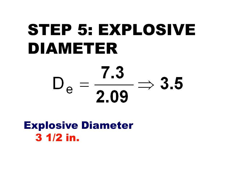 Explosive Diameter 3 1/2 in.