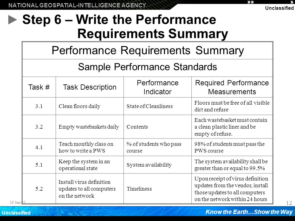 NATIONAL GEOSPATIAL-INTELLIGENCE AGENCY Know the Earth…Show the Way Unclassified 12 26 Jan 05 Step 6 – Write the Performance Requirements Summary Perf