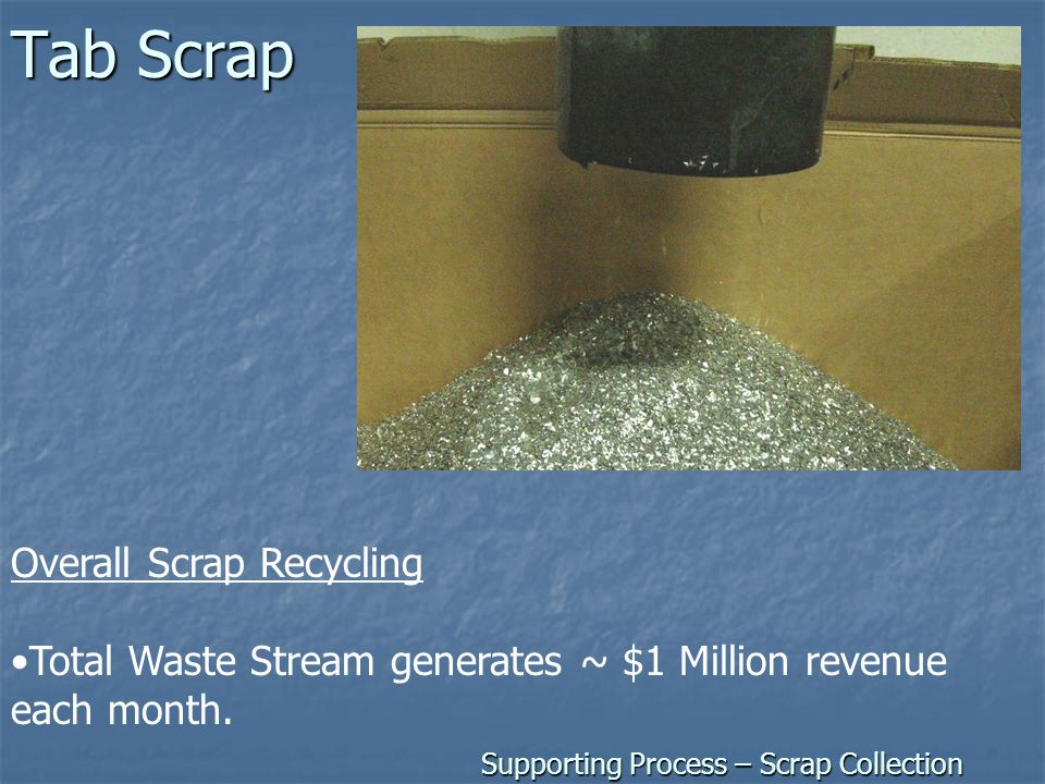 Tab Scrap Supporting Process – Scrap Collection Overall Scrap Recycling Total Waste Stream generates ~ $1 Million revenue each month.