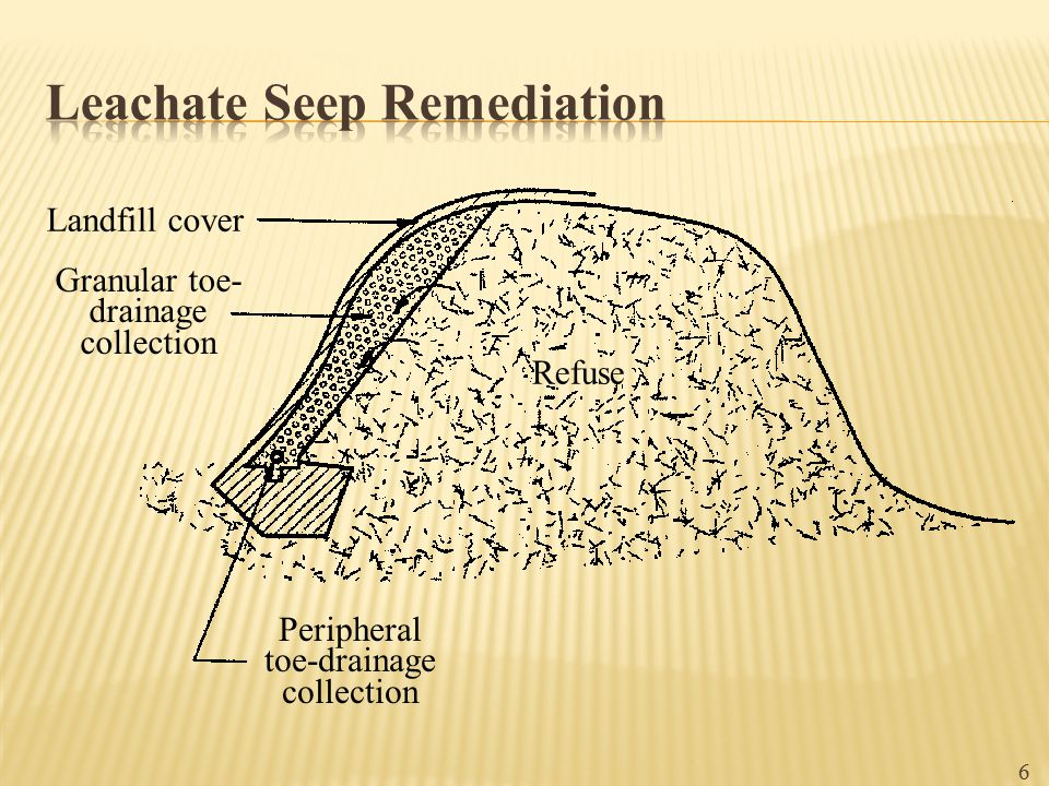 6 Landfill cover Granular toe- drainage collection Peripheral toe-drainage collection Refuse