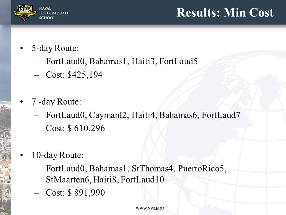 Results: Min Cost 5-day Route: –FortLaud0, Bahamas1, Haiti3, FortLaud5 –Cost: $425,194 7 -day Route: –FortLaud0, CaymanI2, Haiti4, Bahamas6, FortLaud7 –Cost: $ 610,296 10-day Route: –FortLaud0, Bahamas1, StThomas4, PuertoRico5, StMaarten6, Haiti8, FortLaud10 –Cost: $ 891,990 M