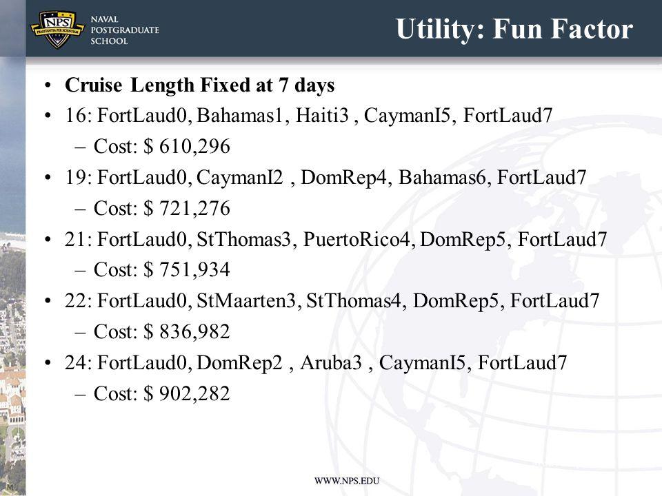 Utility: Fun Factor Cruise Length Fixed at 7 days 16: FortLaud0, Bahamas1, Haiti3, CaymanI5, FortLaud7 –Cost: $ 610,296 19: FortLaud0, CaymanI2, DomRe