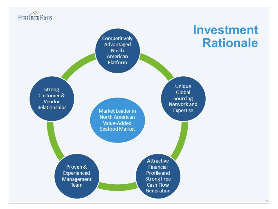 Investment Rationale 25 Market Leader in North American Value-Added Seafood Market Competitively Advantaged North American Platform Unique Global Sourcing Network and Expertise Attractive Financial Profile and Strong Free Cash Flow Generation Proven & Experienced Management Team Strong Customer & Vendor Relationships