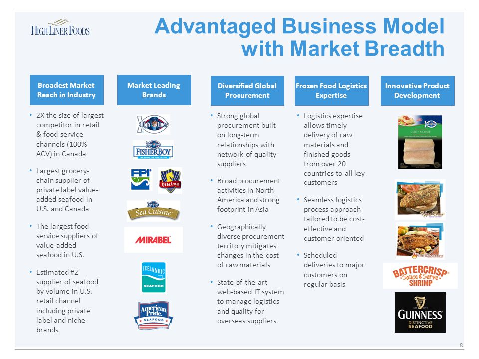 Advantaged Business Model with Market Breadth Strong global procurement built on long-term relationships with network of quality suppliers Broad procurement activities in North America and strong footprint in Asia Geographically diverse procurement territory mitigates changes in the cost of raw materials State-of-the-art web-based IT system to manage logistics and quality for overseas suppliers Logistics expertise allows timely delivery of raw materials and finished goods from over 20 countries to all key customers Seamless logistics process approach tailored to be cost- effective and customer oriented Scheduled deliveries to major customers on regular basis 2X the size of largest competitor in retail & food service channels (100% ACV) in Canada Largest grocery- chain supplier of private label value- added seafood in U.S.