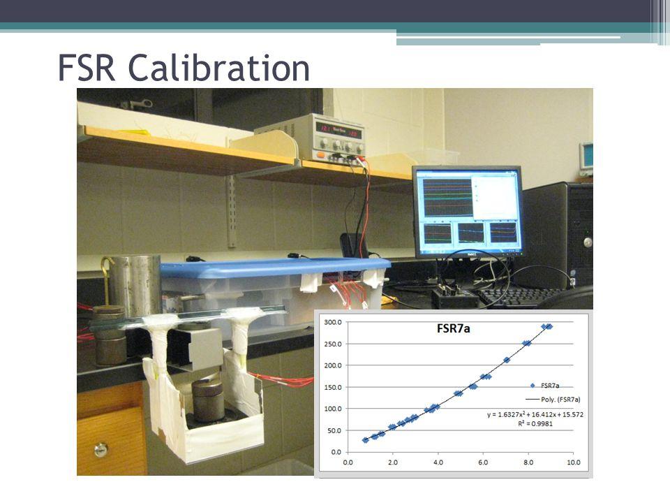 FSR Calibration