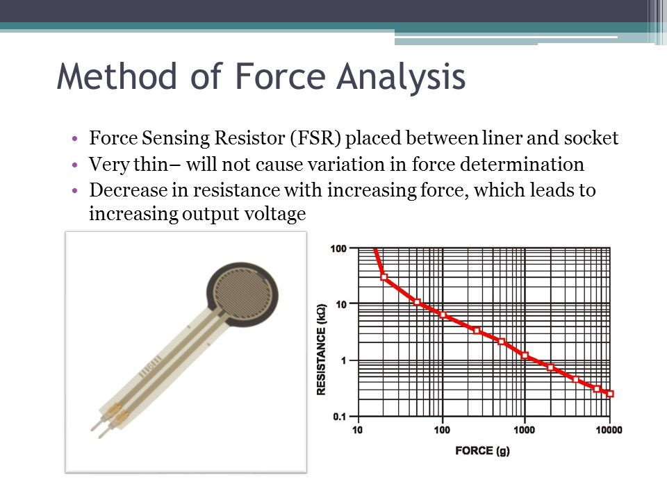 Method of Force Analysis Force Sensing Resistor (FSR) placed between liner and socket Very thin– will not cause variation in force determination Decrease in resistance with increasing force, which leads to increasing output voltage