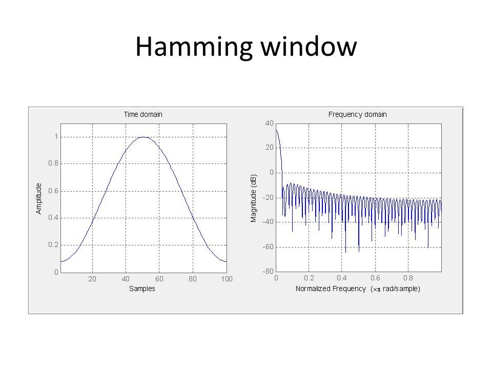 Hann Window