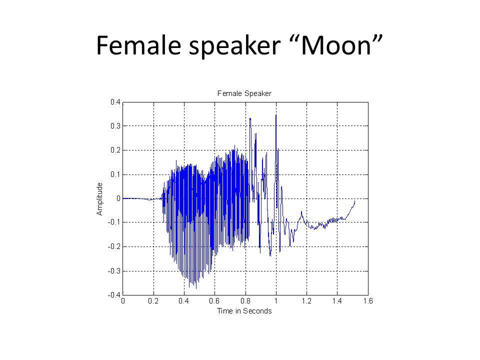 Male speak Moon