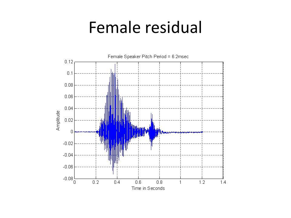 Male residual