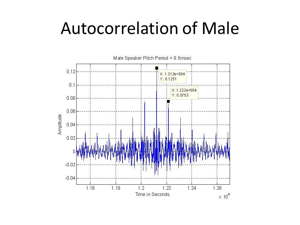Female residual