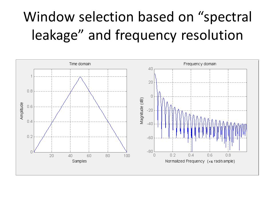 Window selection based on spectral leakage and frequency resolution