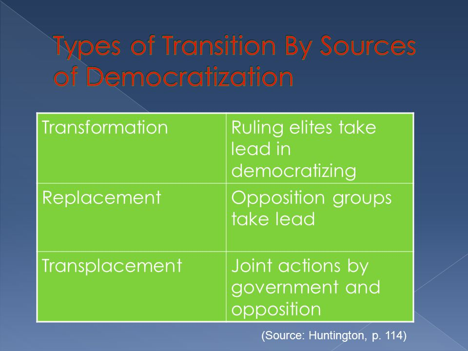 TransformationRuling elites take lead in democratizing ReplacementOpposition groups take lead TransplacementJoint actions by government and opposition (Source: Huntington, p.