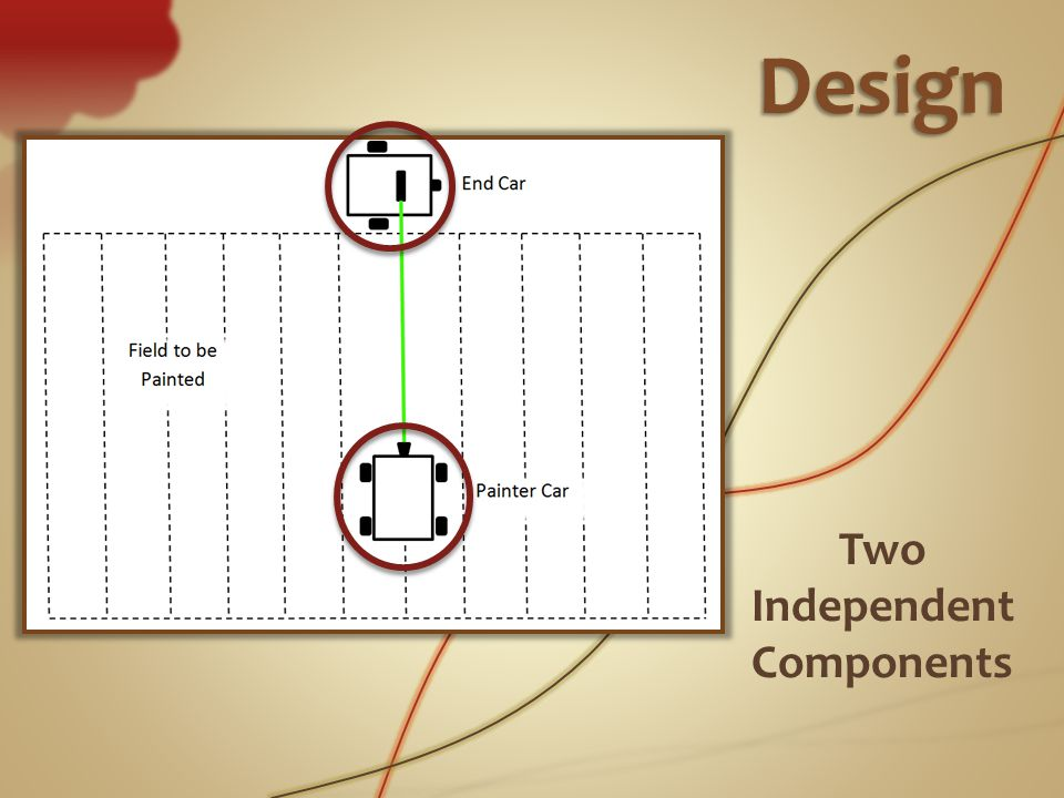 Two Independent Components Design