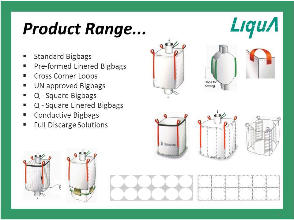 8 Product Range...