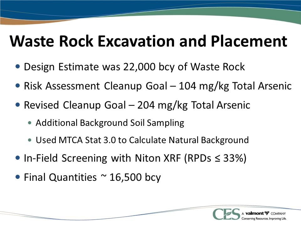 Waste Rock Excavation and Placement Design Estimate was 22,000 bcy of Waste Rock Risk Assessment Cleanup Goal – 104 mg/kg Total Arsenic Revised Cleanu