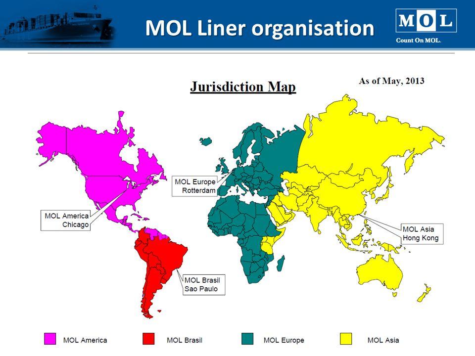 MOL Liner organisation MOL Liner organisation 10