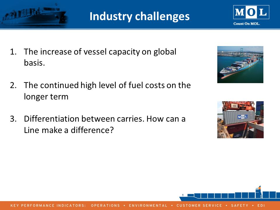 Industry challenges 12 1.The increase of vessel capacity on global basis.