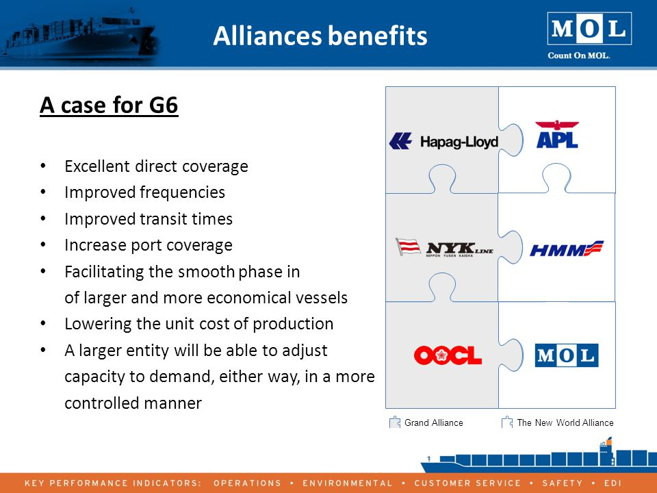 Alliances benefits A case for G6 Excellent direct coverage Improved frequencies Improved transit times Increase port coverage Facilitating the smooth phase in of larger and more economical vessels Lowering the unit cost of production A larger entity will be able to adjust capacity to demand, either way, in a more controlled manner Grand AllianceThe New World Alliance