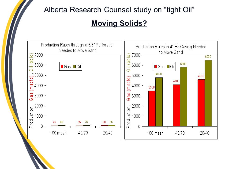Alberta Research Counsel study on tight Oil Moving Solids