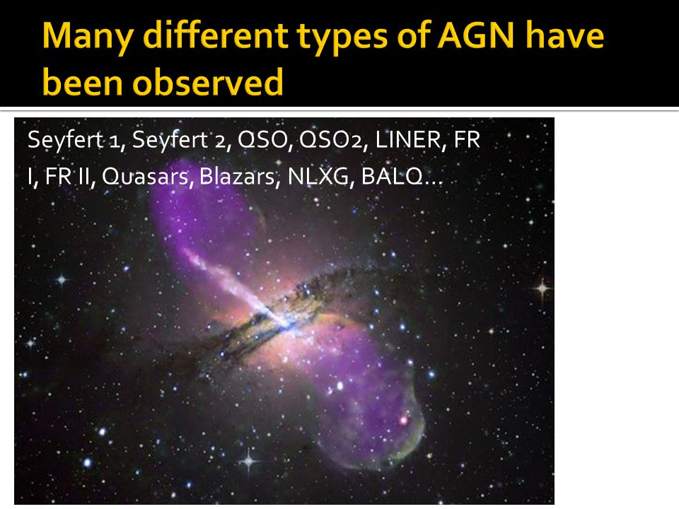 Seyfert 1, Seyfert 2, QSO, QSO2, LINER, FR I, FR II, Quasars, Blazars, NLXG, BALQ…