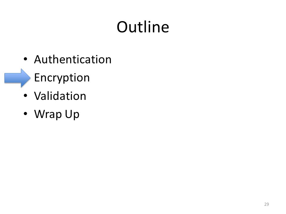 Outline Authentication Encryption Validation Wrap Up 29