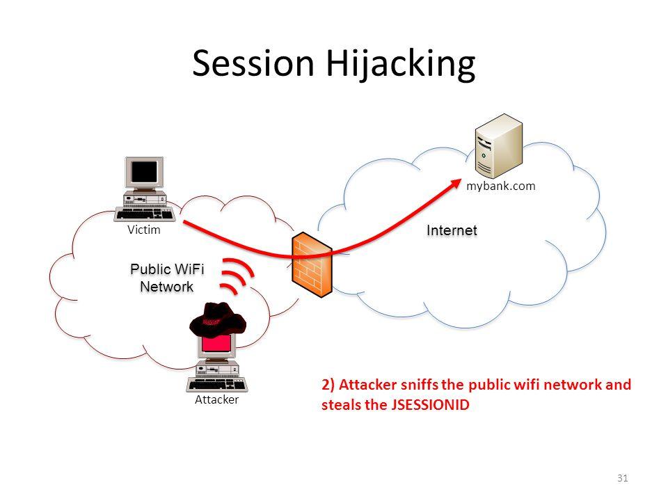 Session Hijacking Public WiFi Network Public WiFi Network mybank.com Victim Attacker Internet 2) Attacker sniffs the public wifi network and steals th