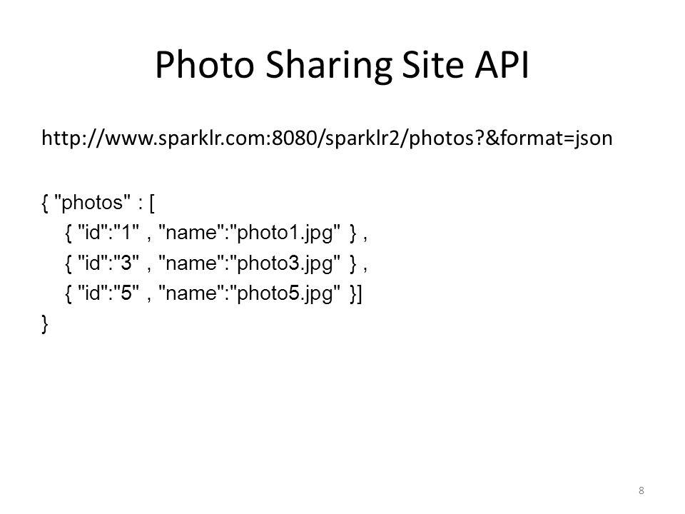 Photo Sharing Site API http://www.sparklr.com:8080/sparklr2/photos?&format=json {