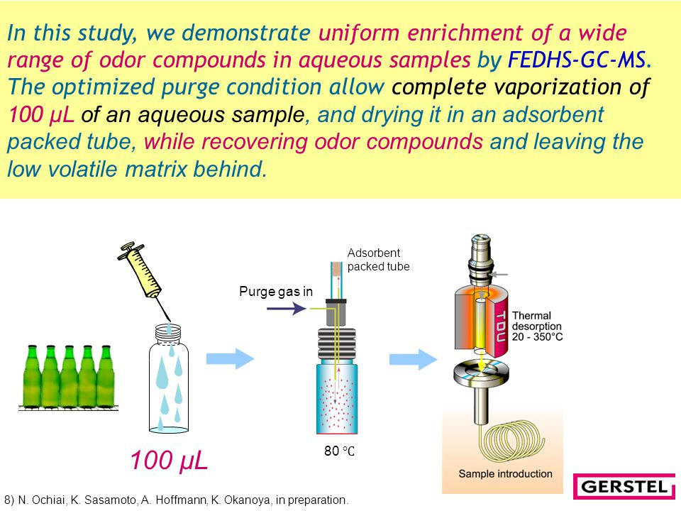 8) N. Ochiai, K. Sasamoto, A. Hoffmann, K. Okanoya, in preparation. Purge gas in 80 ℃ 100 μL Adsorbent packed tube FEDHS In this study, we demonstrate