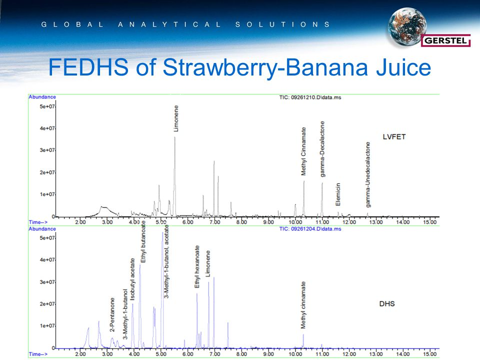 FEDHS of Strawberry-Banana Juice