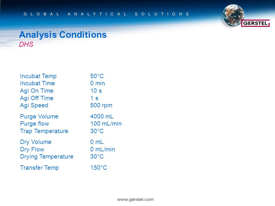 Analysis Conditions DHS Incubat Temp50°C Incubat Time0 min Agi On Time10 s Agi Off Time1 s Agi Speed500 rpm Purge Volume4000 mL Purge flow100 mL/min Trap Temperature30°C Dry Volume0 mL Dry Flow0 mL/min Drying Temperature30°C Transfer Temp150°C
