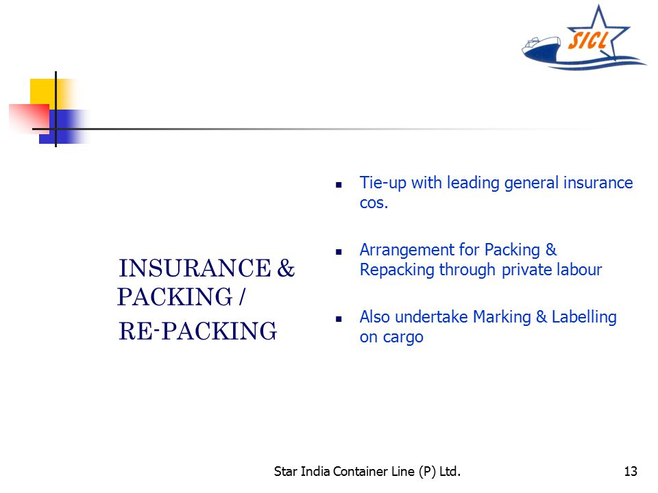 Star India Container Line (P) Ltd.13 INSURANCE & PACKING / RE-PACKING Tie-up with leading general insurance cos.