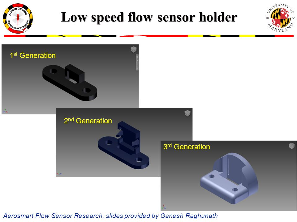 Low speed flow sensor holder 1 st Generation 2 nd Generation 3 rd Generation Aerosmart Flow Sensor Research, slides provided by Ganesh Raghunath
