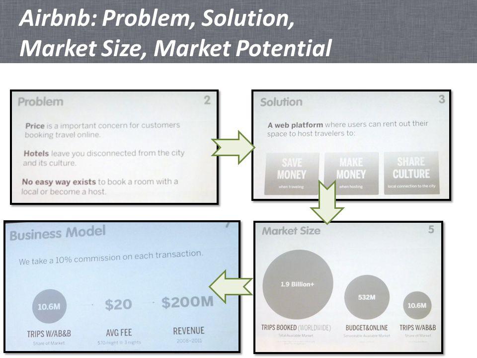 Airbnb: Problem, Solution, Market Size, Market Potential