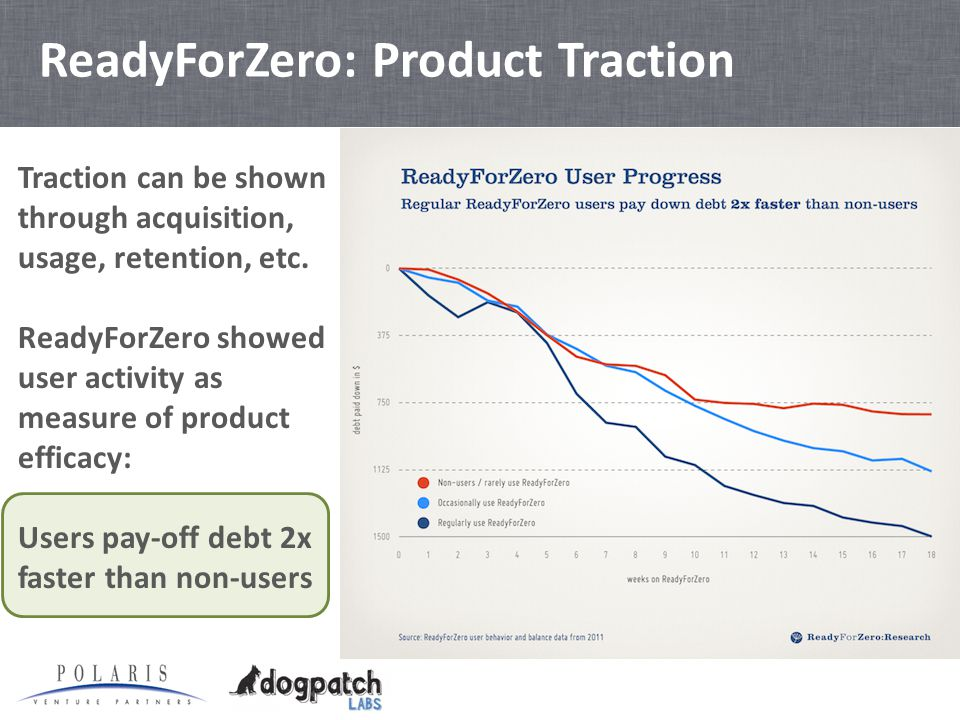 ReadyForZero: Product Traction Traction can be shown through acquisition, usage, retention, etc.