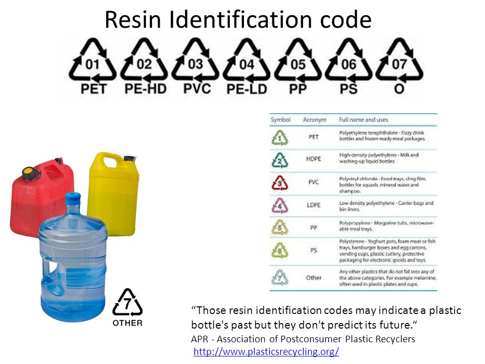 "Resin Identification code ""Those resin identification codes may indicate a plastic bottle's past but they don't predict its future."" APR - Association"