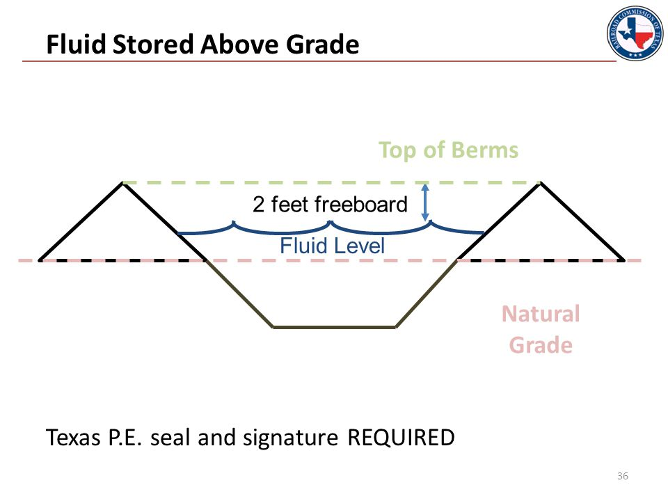 36 2 feet freeboard Natural Grade Top of Berms Fluid Level Texas P.E.