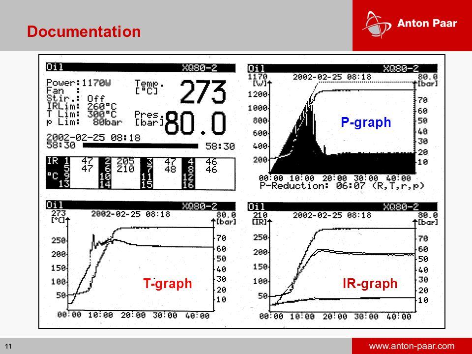 11 Documentation P-graph IR-graphT-graph