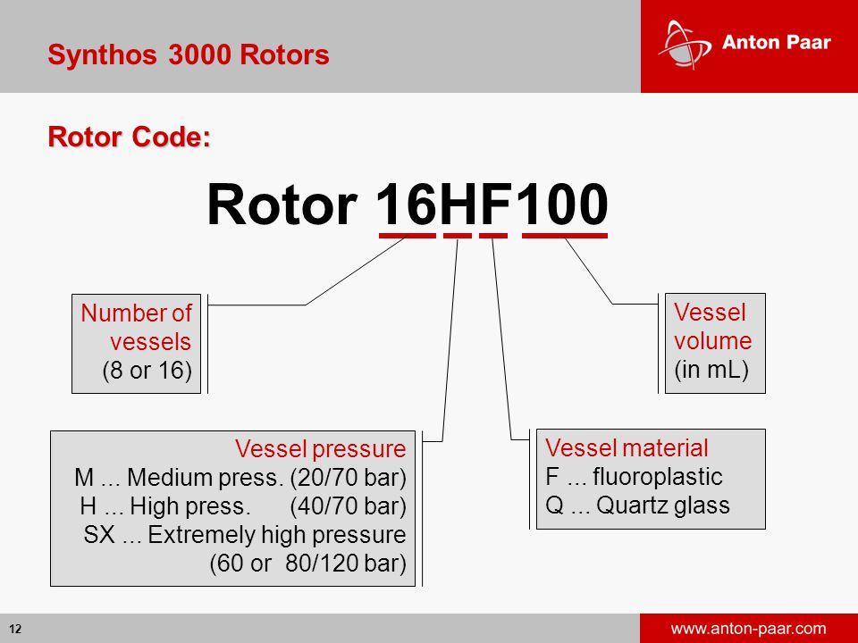 12 Synthos 3000 Rotors Rotor Code: Rotor 16HF100 Number of vessels (8 or 16) Vessel pressure M...