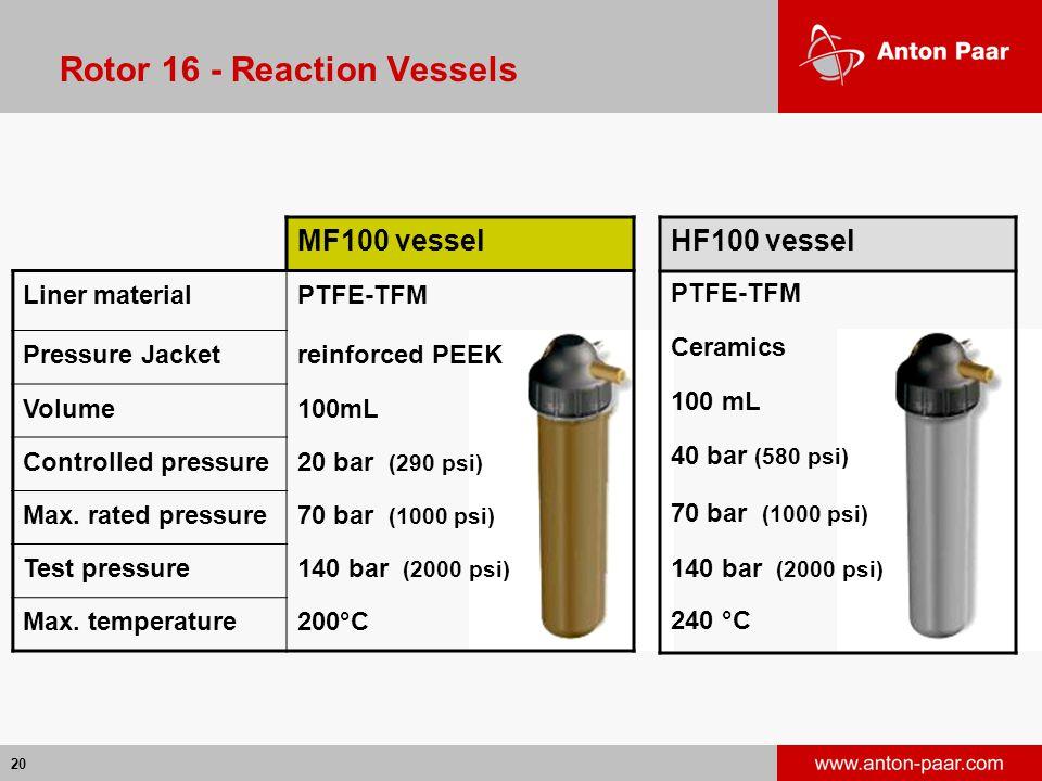 20 Rotor 16 - Reaction Vessels MF100 vessel Liner materialPTFE-TFM Pressure Jacketreinforced PEEK Volume100mL Controlled pressure20 bar (290 psi) Max.