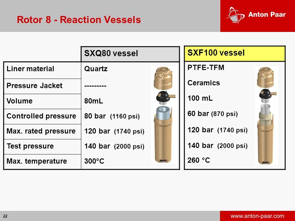 22 Rotor 8 - Reaction Vessels SXQ80 vessel Liner materialQuartz Pressure Jacket--------- Volume80mL Controlled pressure80 bar (1160 psi) Max.